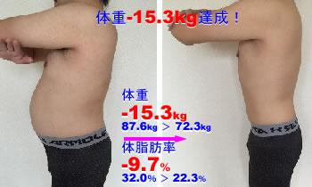 肥満予防ダイエット